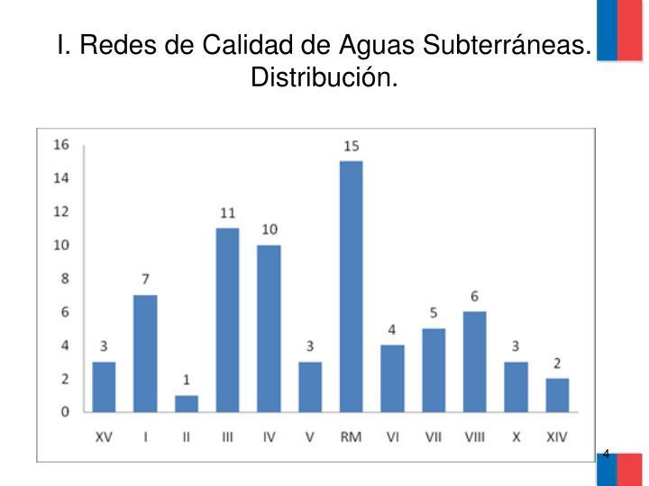 I. Redes de Calidad de Aguas Subterráneas. Distribución.