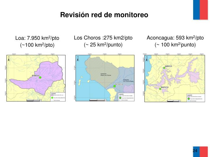 Revisión red de monitoreo