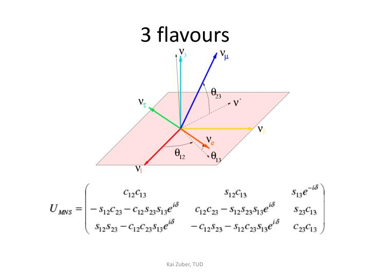 3 flavours n.