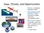 gaps threats and opportunities1