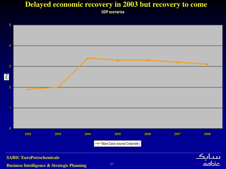 Delayed economic recovery in 2003 but recovery to come