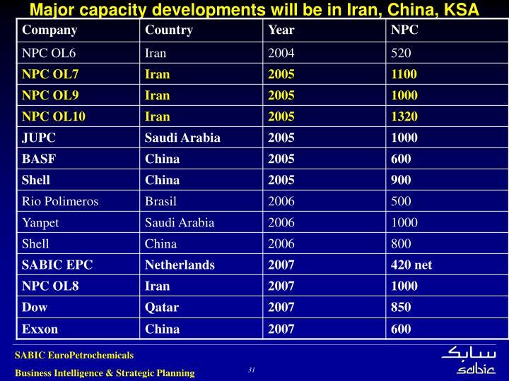 Major capacity developments will be in Iran, China, KSA