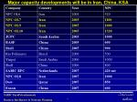 major capacity developments will be in iran china ksa