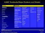 sabic feedstocks major products excl metals