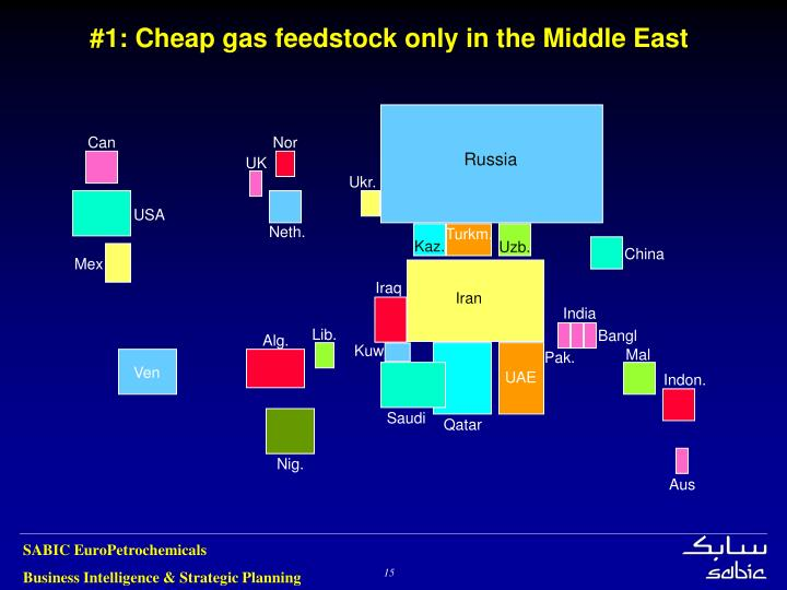 #1: Cheap gas feedstock only in the Middle East