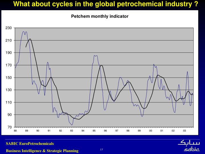 What about cycles in the global petrochemical industry ?