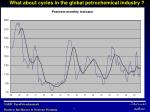 what about cycles in the global petrochemical industry