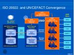 iso 20022 and un cefact convergence