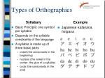 types of orthographies1
