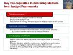 key pre requisites in delivering medium term budget frameworks