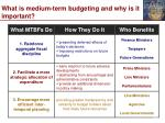 what is medium term budgeting and why is it important
