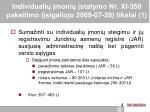 individuali moni statymo nr xi 350 pakeitimo sigaliojo 2009 07 28 tikslai 1