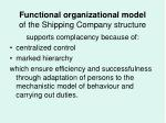 functional organizational model of the shipping company structure