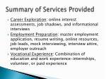 summary of services provided