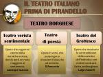 il teatro italiano prima di pirandello