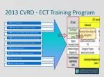 2013 cvrd ect training program