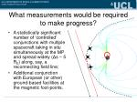 what measurements would be required to make progress