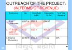 outreach of the project in terms of revenue