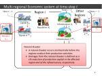 multi regional economic system at time step2
