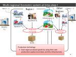 multi regional economic system at time step3