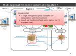 multi regional economic system at time step4
