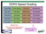 ddr3 speed grading