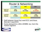 router networking