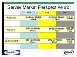 server market perspective 2