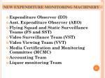 new expenditure monitoring machinery