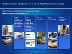 we offer our clients a reliable process to use our powerpoint production services