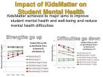 impact of kidsmatter on student mental health