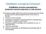 kidsmatter conceptual framework