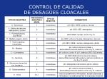 control de calidad de desag es cloacales7