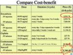 compare cost benefit