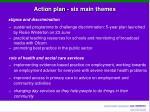 action plan six main themes