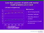 less than a quarter of adults with mental health problems are in work