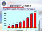 electricity demand