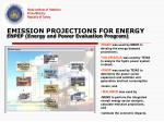 emission projections for energy