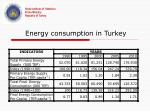 energy consumption in turkey
