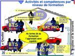 activit s et comp tences par niveau de formation