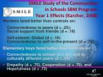 smile study of the communities in schools sbm program year 1 effects karcher 2008