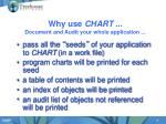 why use chart document and audit your whole application