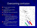 overcoming confusion