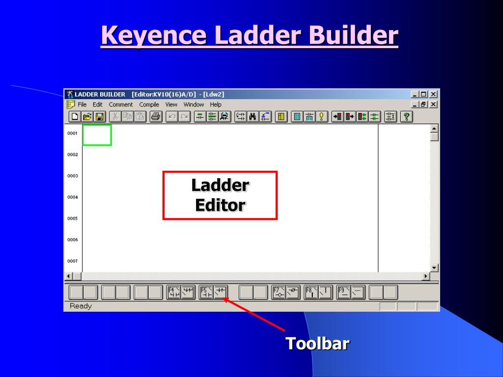 PPT - Programming PLCs using LADDER Logic PowerPoint Presentation
