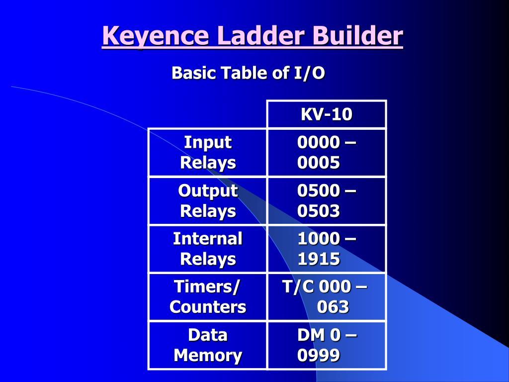PPT - Programming PLCs using LADDER Logic PowerPoint