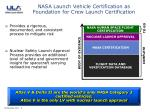 nasa launch vehicle certification as foundation for crew launch certification
