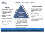 system level crew safety