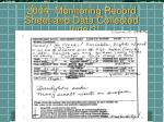 2004 monitoring record sheet and data collected june 3