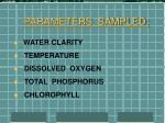 parameters sampled