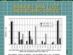 rainfall may oct monitoring dates